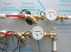 Re: Принудительная установка счетчиков воды. кран-фильтр-счетчик.  Кран на входе после него счетчик.